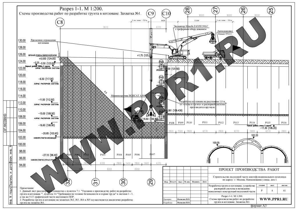 Схема производства работ по котловану